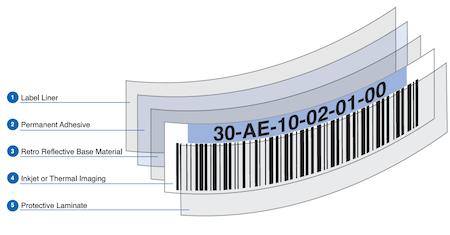 Warehouse label construction illustration