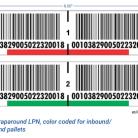 8×2 wraparound LPNs