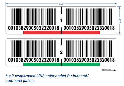 inbound/outbound warehouse LPN pallet labels