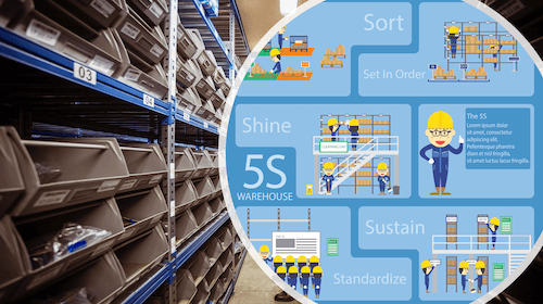 5S illustration with warehouse bins